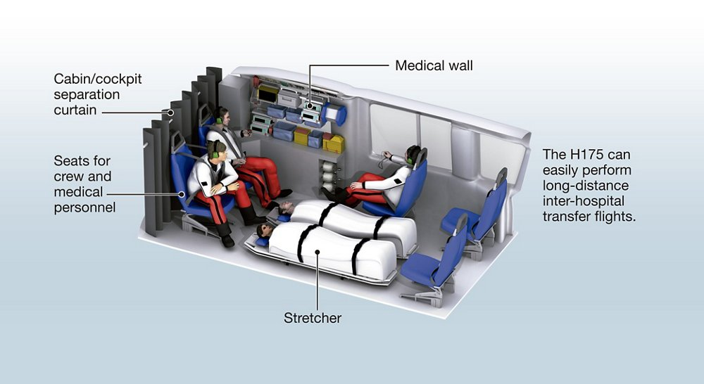 A diagram of an Airbus H175 cabin configured for helicopter emergency medical services (HEMS).