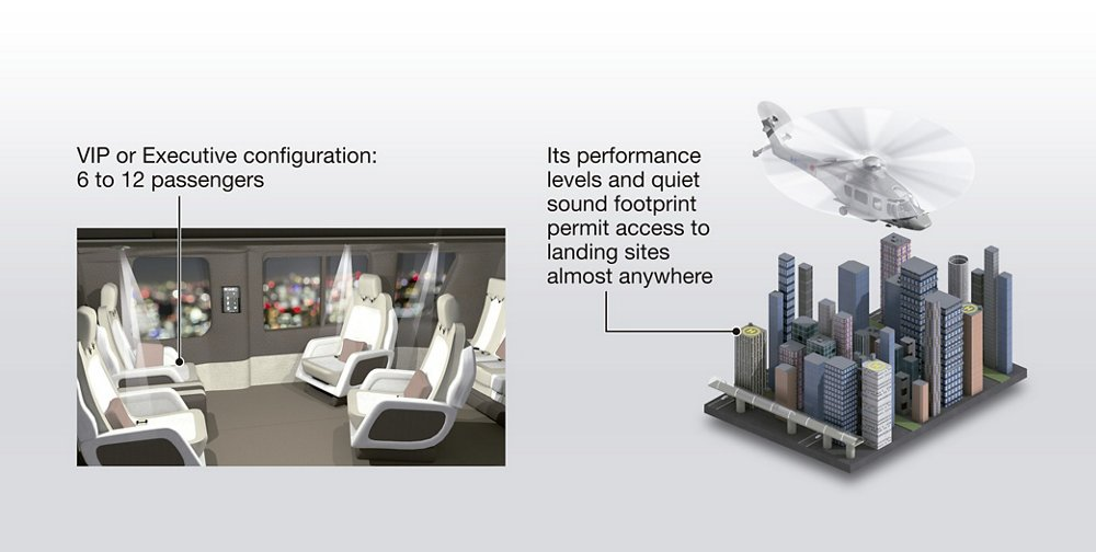 A set of diagrams underscoring the Airbus H175 helicopter's suitability for private and business aviation.