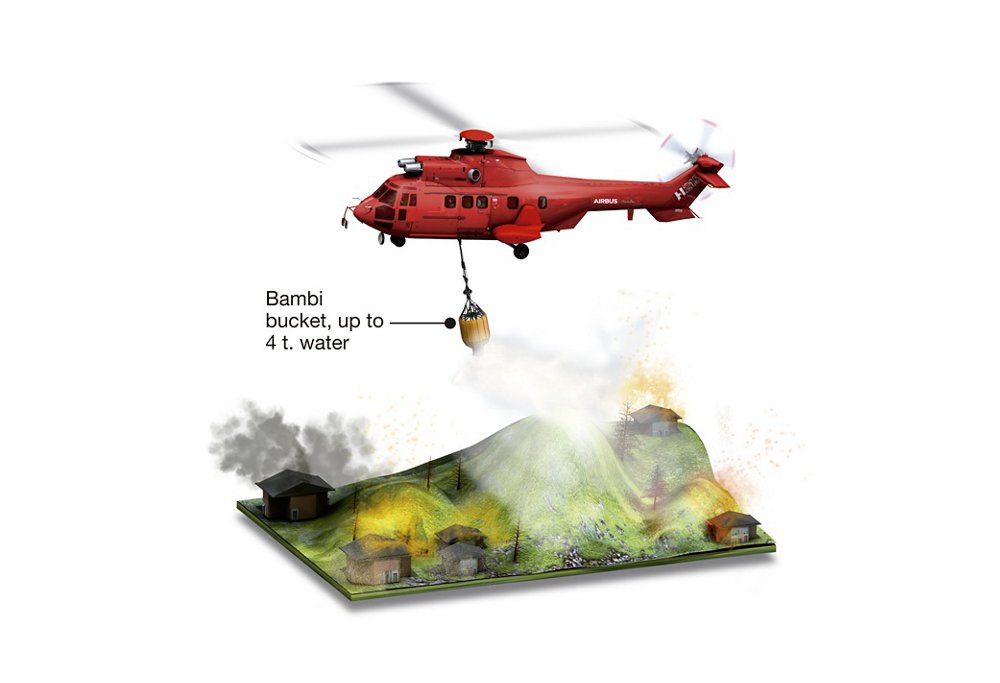 Diagram highlighting the Airbus H215 helicopter's Bambi bucket system for use in firefighting missions.