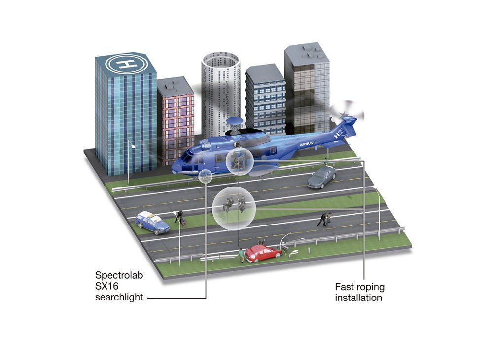 Diagram showcasing the Airbus H215 helicopter's key capabilities for law enforcement duties.