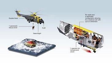 Infographic H225 SAR
