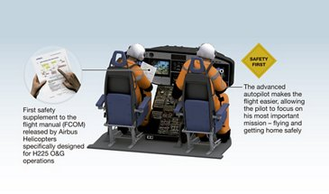 Infographic H225 Safety first