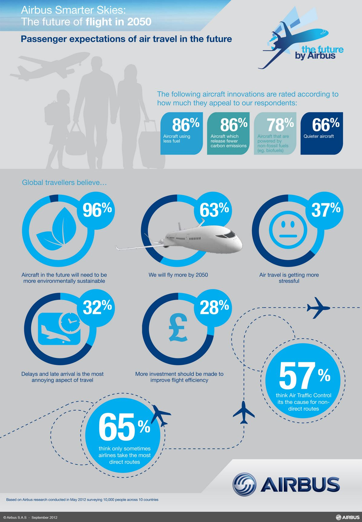 Infographic Sept2012 PASSENGER EXPECTATIONS FINAL