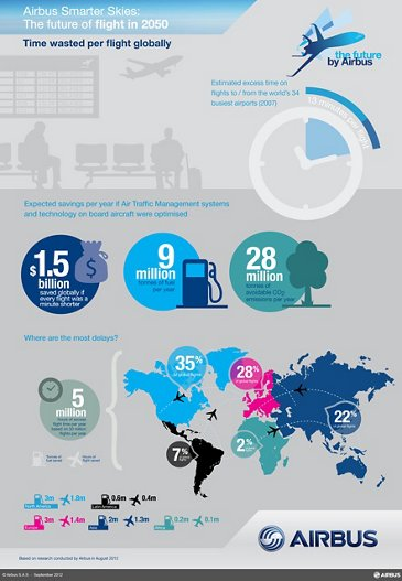 Infographic Sept2012 TIME WASTED FINAL