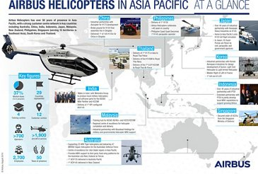 Infographics Airbus Helicopters Asia Pacific