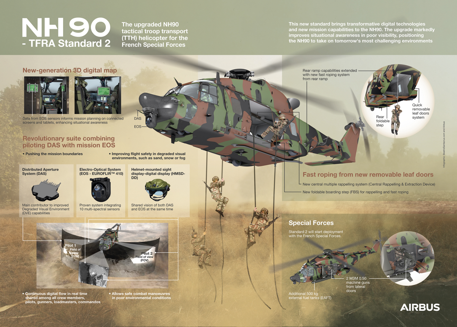 The upgraded NH90 tactical troop transport (TTH) helicopter for the French Special Forces