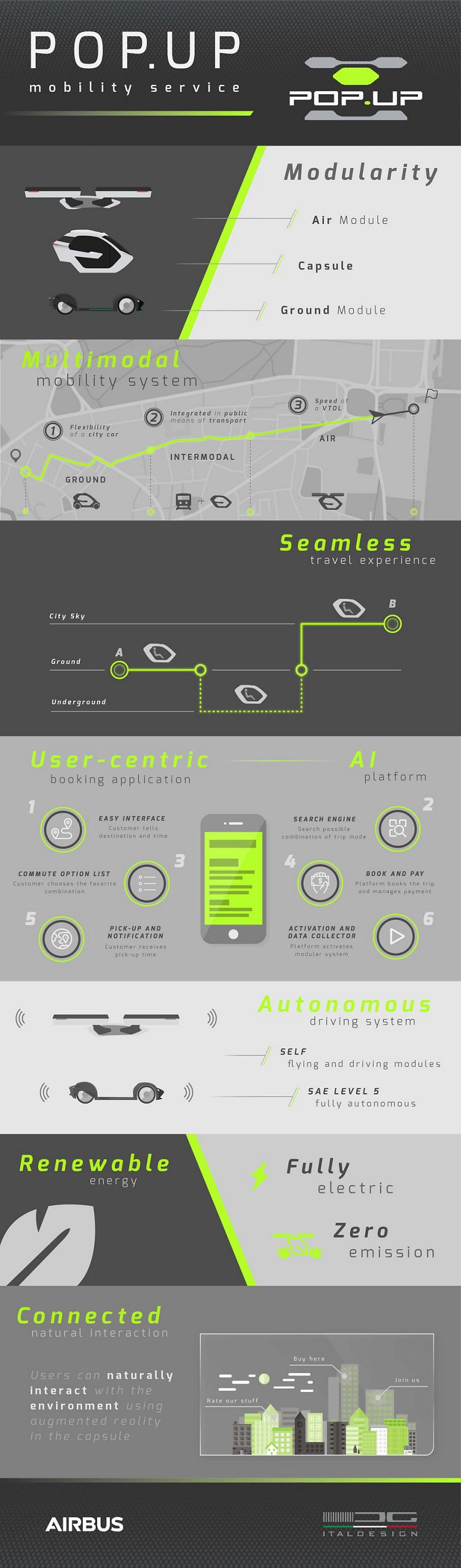 Infographics-PopUp, PopUp Concept Vehicle Infographic