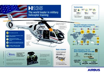 H135 - The world leader in military helicopter training