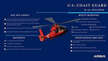 U.S. Coast Guard H-65 Dolphin